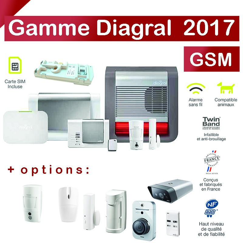 alarme diagral gsm good alarme diagral gsm with alarme diagral gsm dtecteur de mouvement. Black Bedroom Furniture Sets. Home Design Ideas