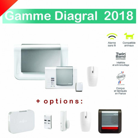 Pack initial Diagral sur mesure !